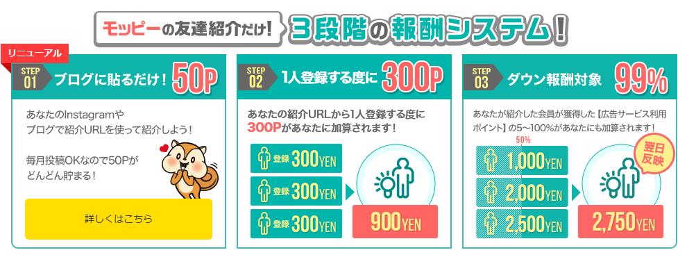 モッピーのお友達紹介制度